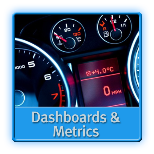 Dashboards and Metrics - System #3