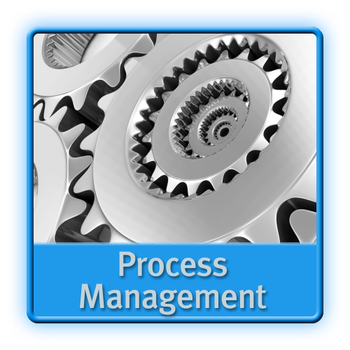 Process Management - System #5